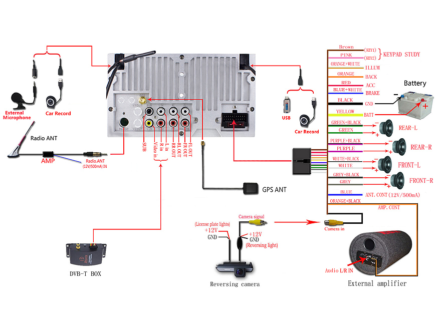 joying head unit connection diagram of power cord and av. Black Bedroom Furniture Sets. Home Design Ideas